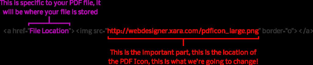 Xara PDF Placeholder Example Code
